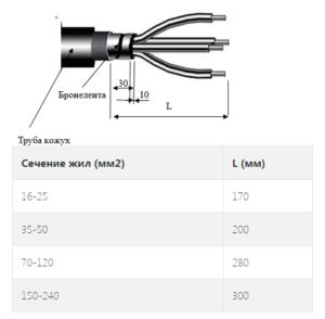 montazh kabeljnyh termousazhivaemyh soedinitelnux muft il 1